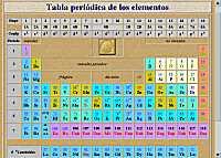 tabla peridica elementos - Tabla Periodica De Los Elementos Quimicos Galilei